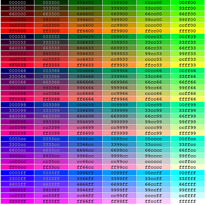html color codes and names computer hope